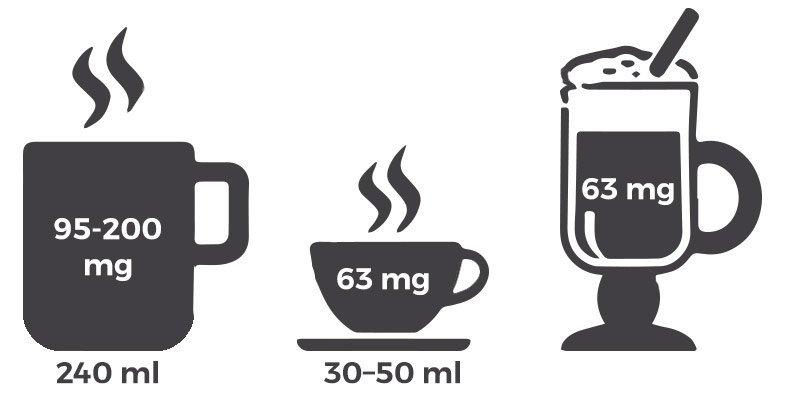 Kafija. Kafijas Draugs